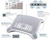 Điện thoại hội nghị IP Panasoni KX-NT700